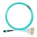 10m MTPメス-6LC/UPC デュープレックス 12芯 OM3 50/125 マルチモード ブレイクアウトケーブル(タイプA、エリート、LSZH、水色)の画像