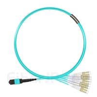 3m MTPメス-6LC/UPC デュープレックス 12芯 OM3 50/125 マルチモード ブレイクアウトケーブル(タイプB、LSZH、水色)の画像