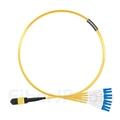 2m MTPメス-6LC/UPC デュープレックス 12芯 プレナム(OFNP) OS2 9/125 シングルモード ブレイクアウトケーブル(タイプA、エリート、黄色)の画像