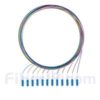 1m 12芯 LC/UPC シングルモード 色分けピッグテール光ファイバケーブル(ジャケットなし、9/125)の画像